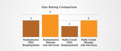Star_Rating
